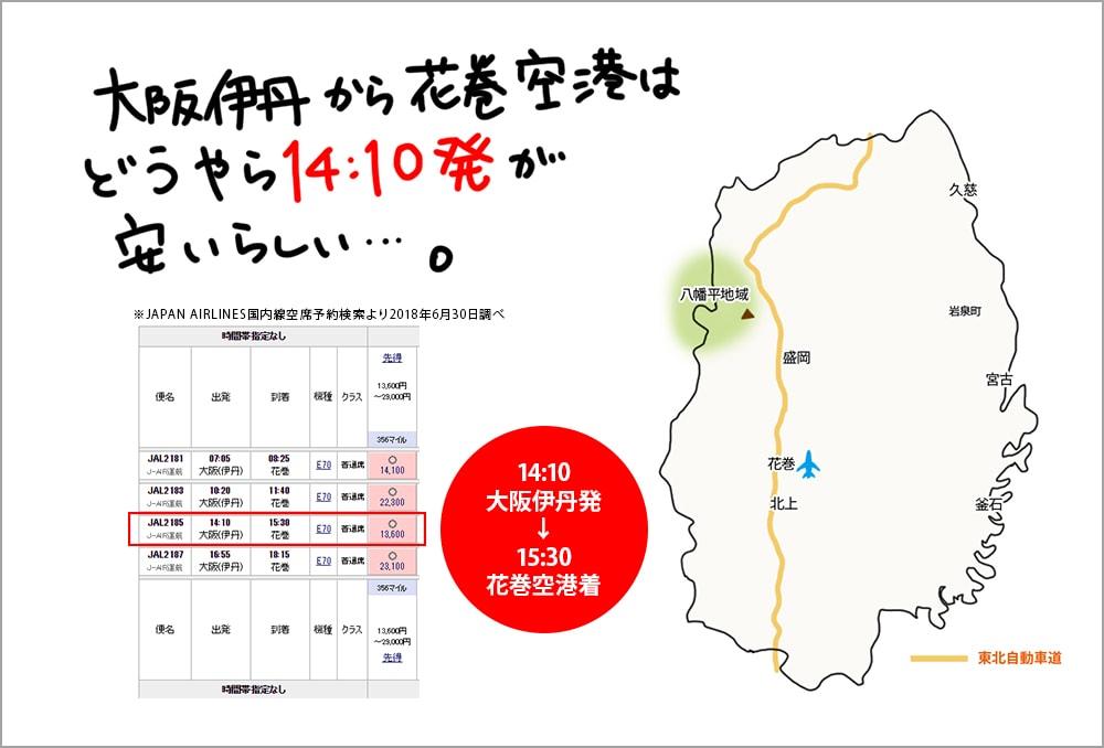岩手県へのフライト
