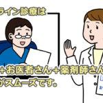 online薬剤師と医者